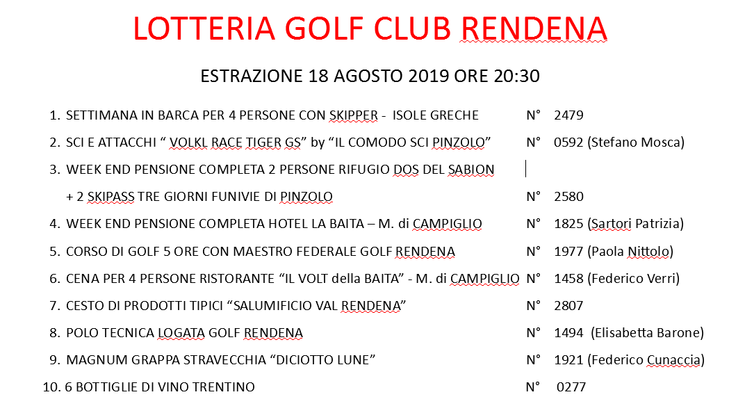 NUMERI VINCENTI LOTTERIA GOLF RENDENA 2019